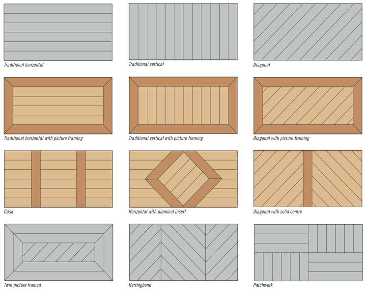 Design inspirations for Cheap decking boards uk